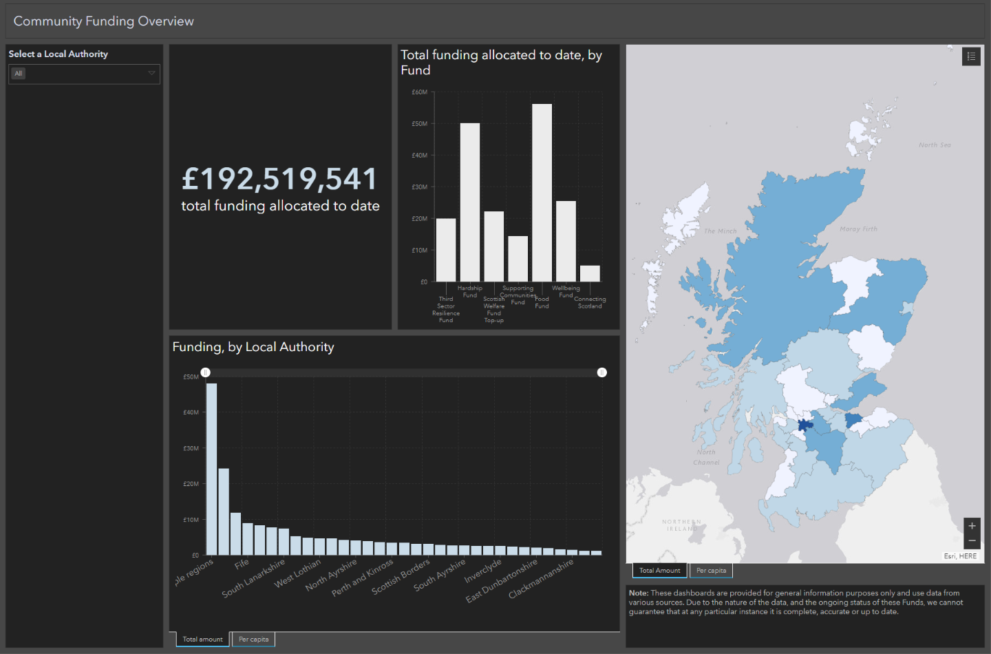 Community Funding Map dashboard screenshot